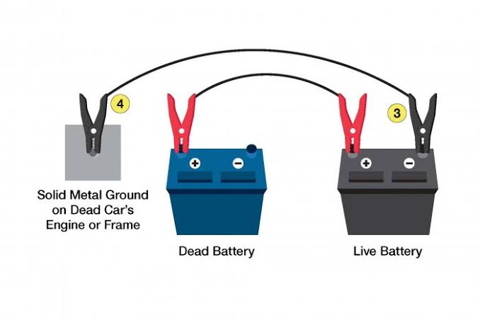 how to charge battery of car